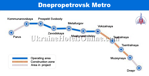 Dnepropetrovsk subway